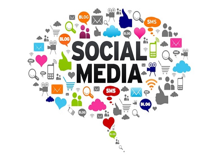"What is ""Social Media Marketing""?"